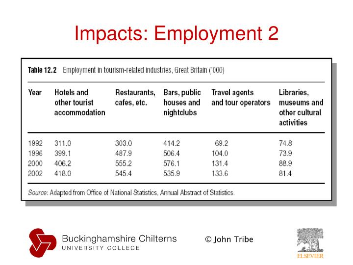 Impacts: Employment 2