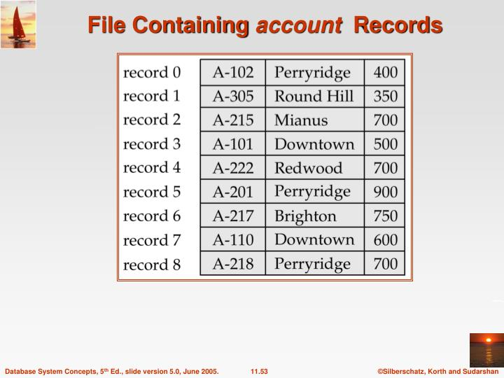 File Containing