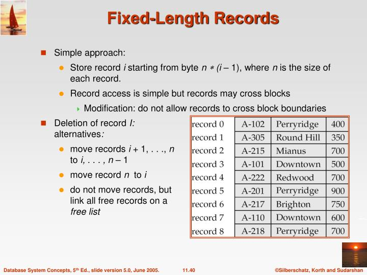 Fixed-Length Records