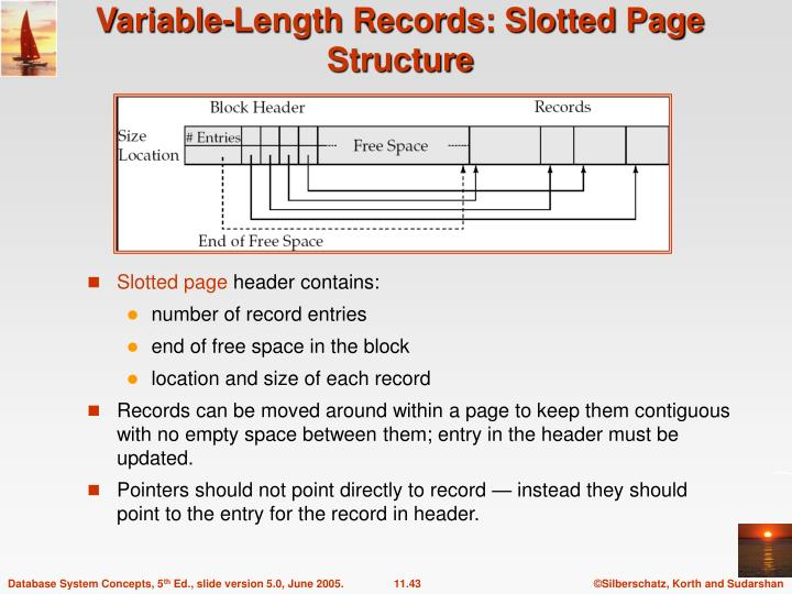 Variable-Length Records: Slotted Page Structure