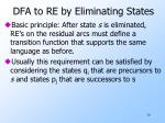 dfa to re by eliminating states