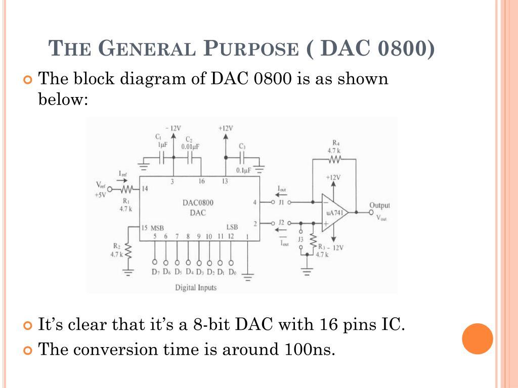PPT - Analog to Digital Converters (ADCs) & Digital to Analog Converters ( DACs) PowerPoint Presentation - ID:6373178SlideServe