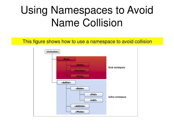 Using Namespaces to Avoid Name Collision