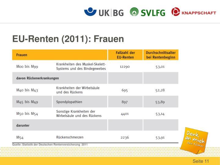 EU-Renten (2011): Frauen