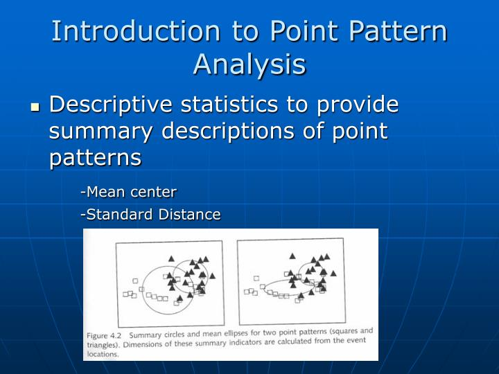 Introduction to Point Pattern Analysis