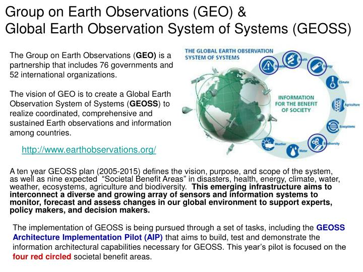 global climate change symposium observations Climate symposium 2014  ability and the detection of climate change it is  the mapping capabilities and global coverage of spaceborne observations are.