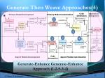 generate then weave approaches 4