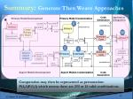 summary generate then weave approaches