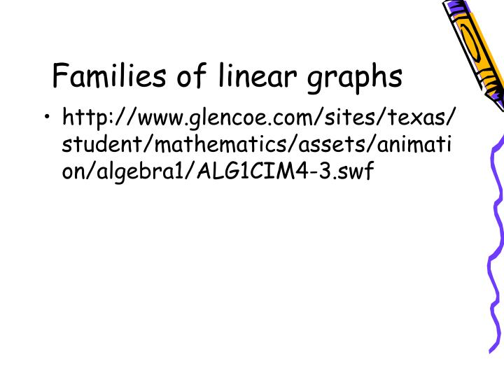Families of linear graphs