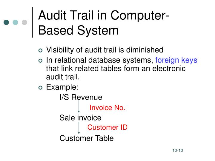 Audit Trail in Computer-Based System