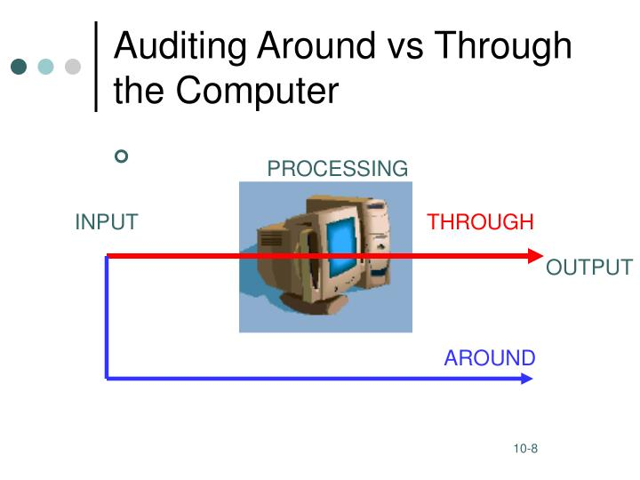 Auditing Around vs Through the Computer