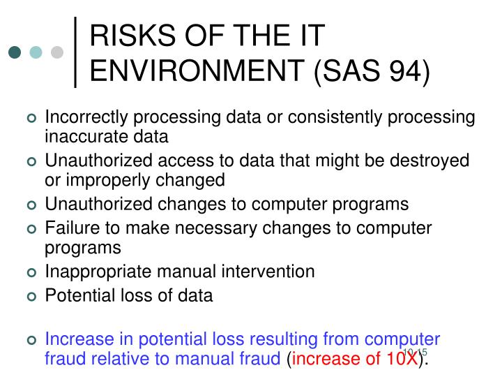 RISKS OF THE IT ENVIRONMENT (SAS 94)