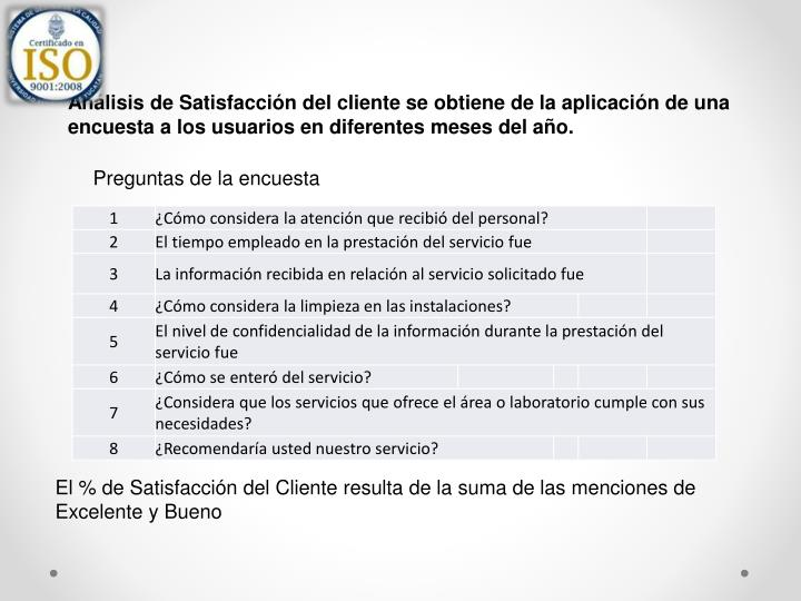 Análisis de Satisfacción del cliente se obtiene de la aplicación de una encuesta a los usuarios en diferentes meses del año.