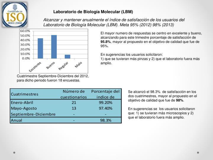 Laboratorio de Biología Molecular (LBM)