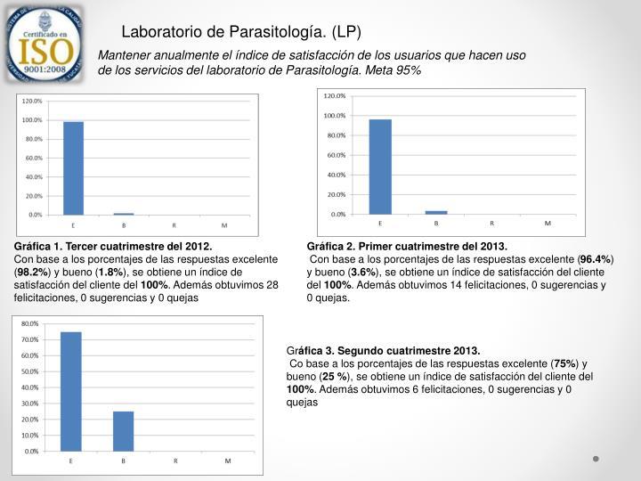 Laboratorio de Parasitología. (LP)