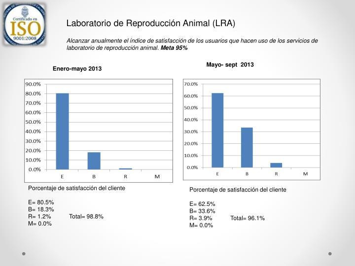 Laboratorio de Reproducción Animal (LRA)