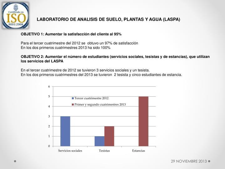 LABORATORIO DE ANALISIS DE SUELO, PLANTAS Y AGUA (LASPA)