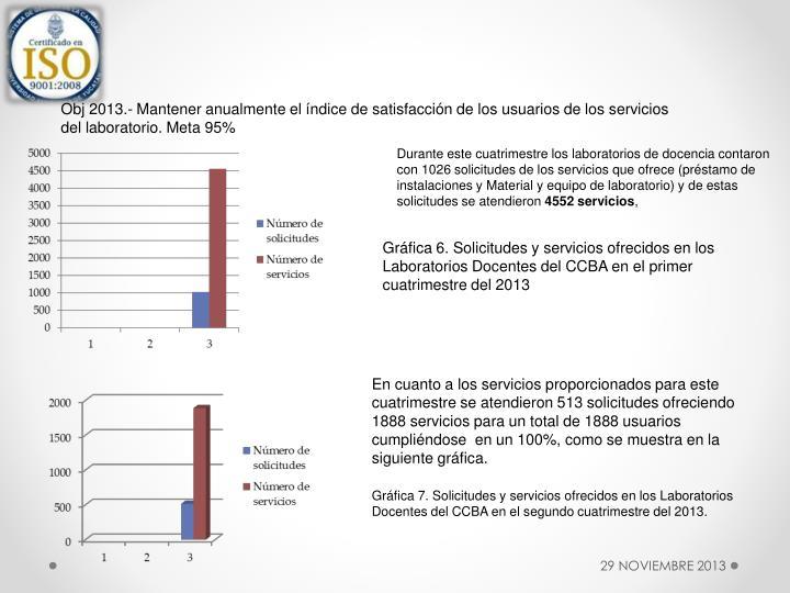 Obj 2013.- Mantener anualmente el índice de satisfacción de los usuarios de los servicios del laboratorio. Meta 95%