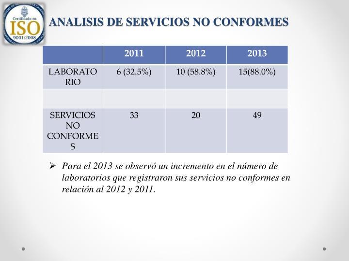 ANALISIS DE SERVICIOS NO CONFORMES