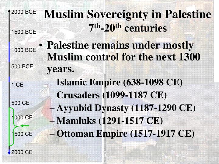 Muslim Sovereignty in Palestine