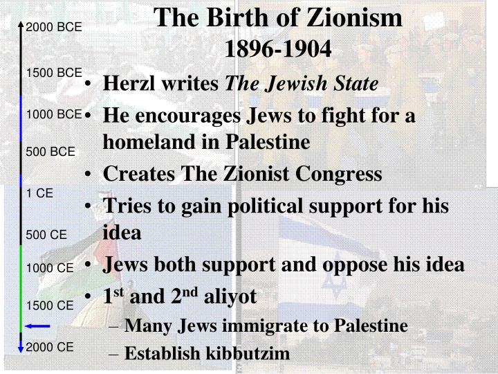 The Birth of Zionism
