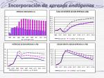 incorporaci n de spreads end genos