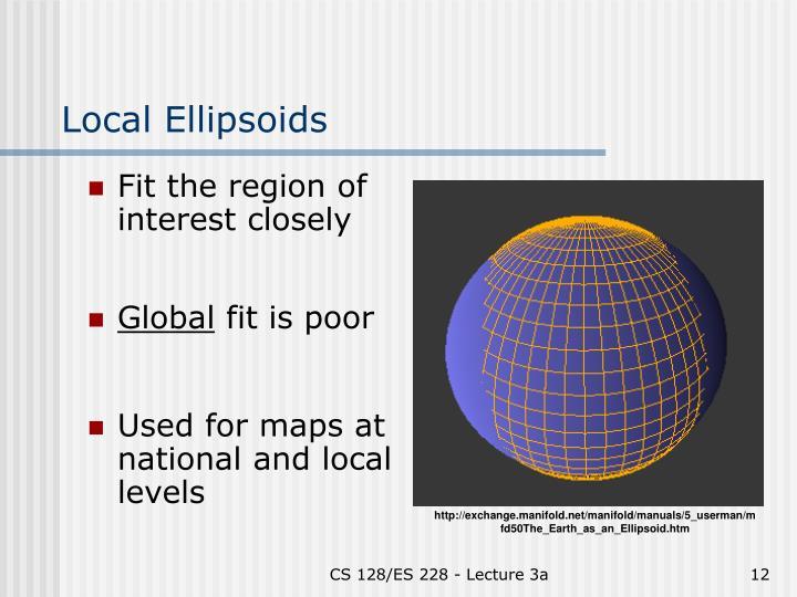 Local Ellipsoids