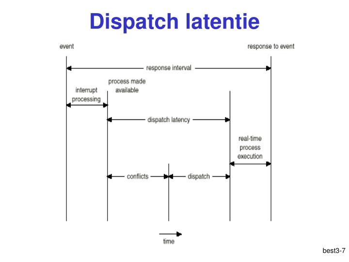 Dispatch latentie
