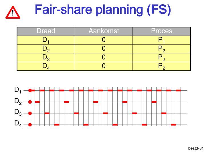 Fair-share planning