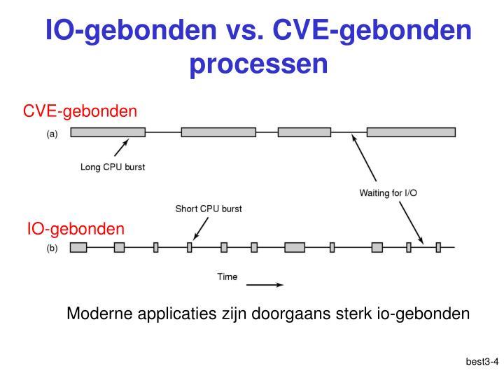 IO-gebonden vs. CVE-gebonden processen