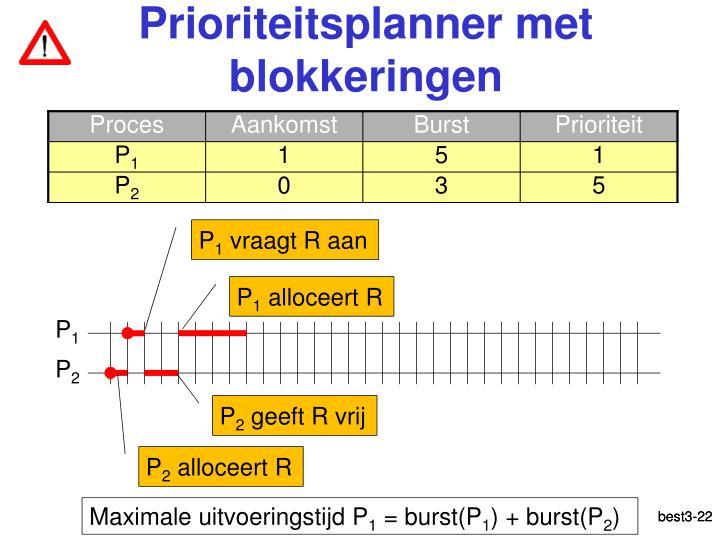 Prioriteitsplanner met blokkeringen