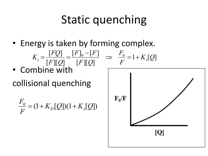 Static quenching