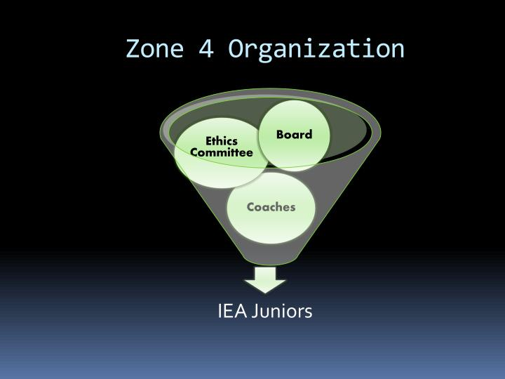 Zone 4 Organization