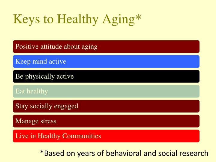 Keys to Healthy Aging*