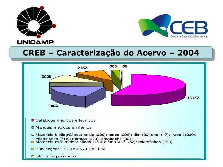 CREB – Caracterização do Acervo – 2004