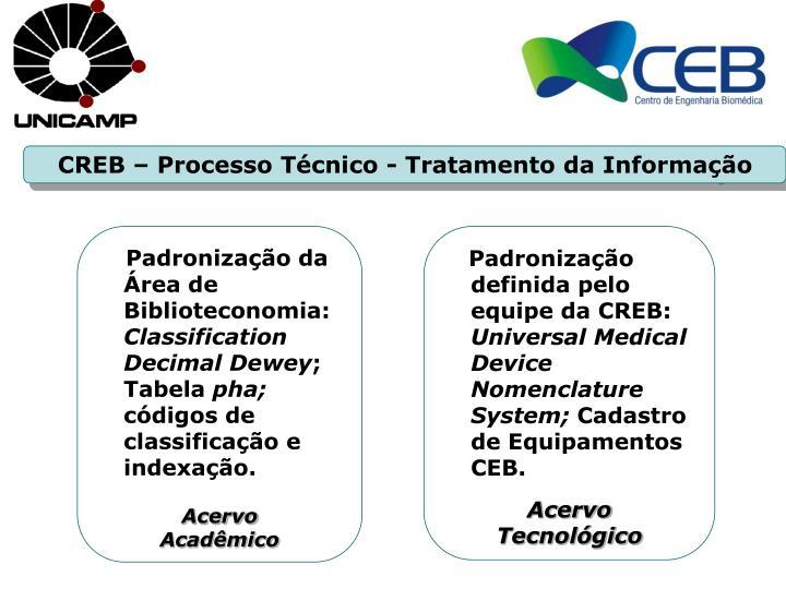 CREB – Processo Técnico - Tratamento da Informação
