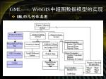 gml webgis1