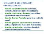 evoluzione dei modelli di organizzazione
