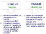 status ruolo statico dinamico