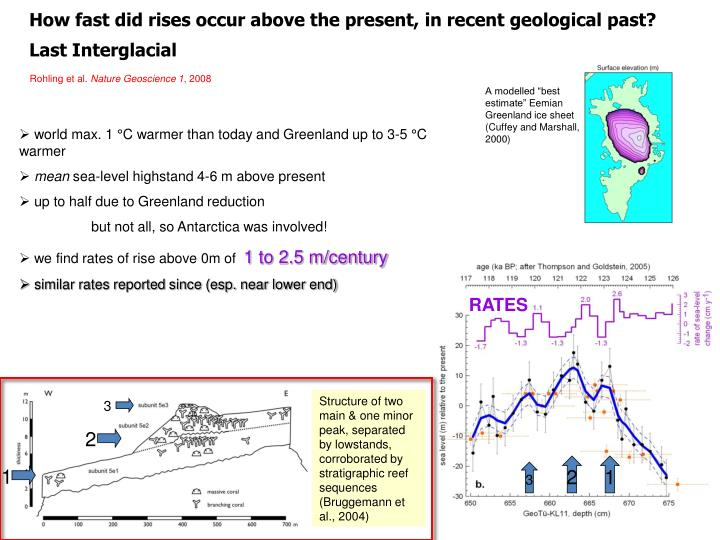 How fast did rises occur above the present, in recent geological past?    Last Interglacial