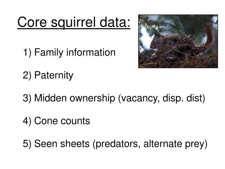 Core squirrel data: