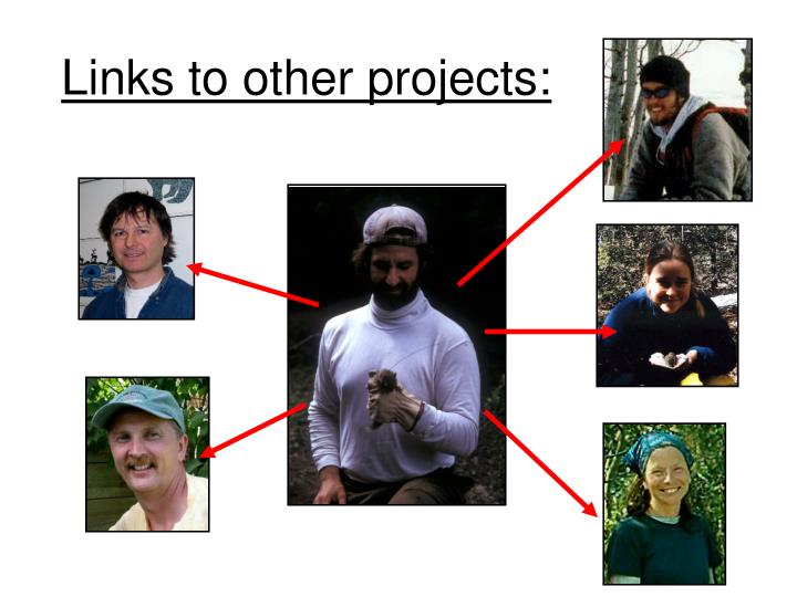 Links to other projects: