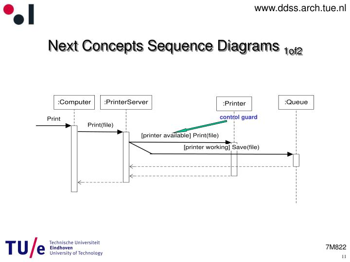 Ppt uml sequence diagrams powerpoint presentation id6376969 next concepts sequence diagrams 1of2 control guard ccuart Gallery