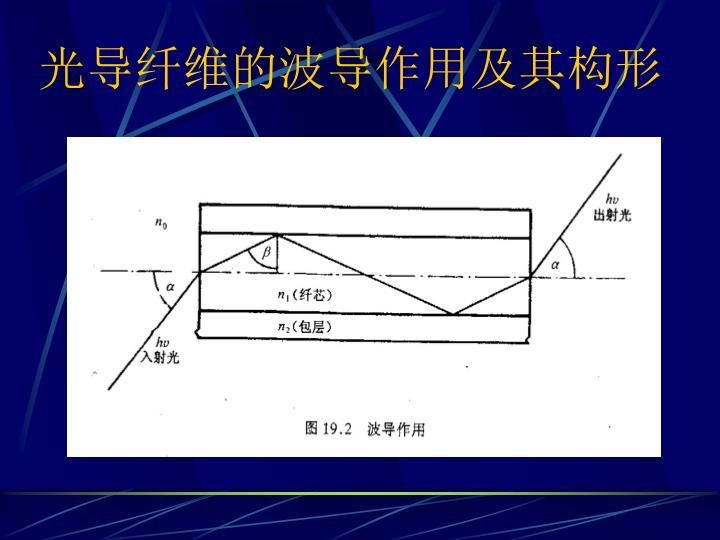 光导纤维的波导作用及其构形