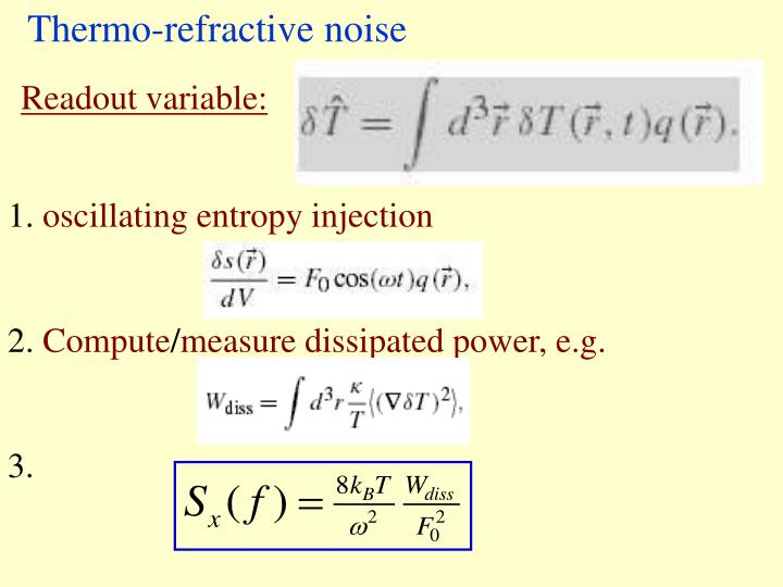 Thermo-refractive noise