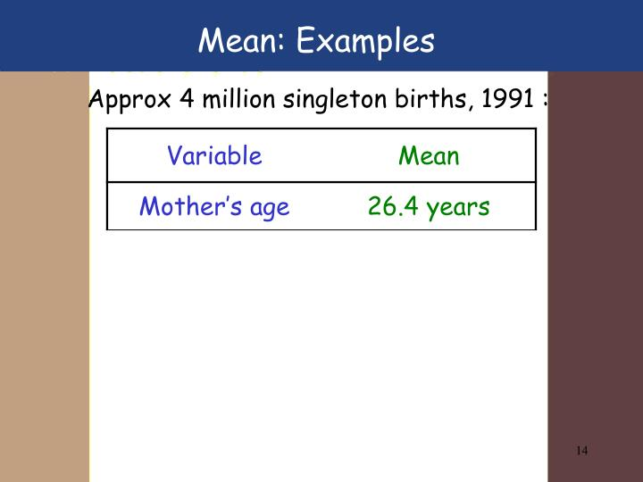 Mean: Examples