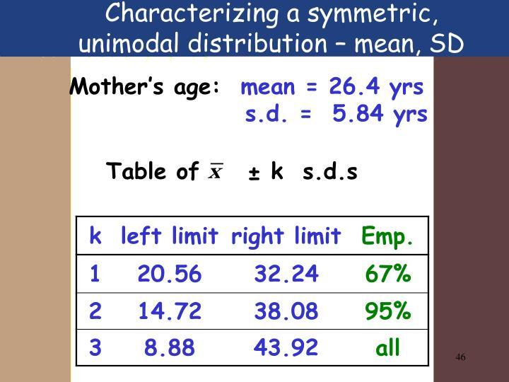 Characterizing a symmetric, unimodal distribution – mean, SD