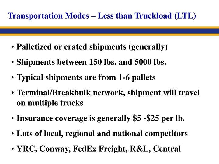 Transportation Modes – Less than Truckload (LTL)