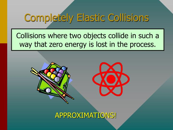 Completely Elastic Collisions