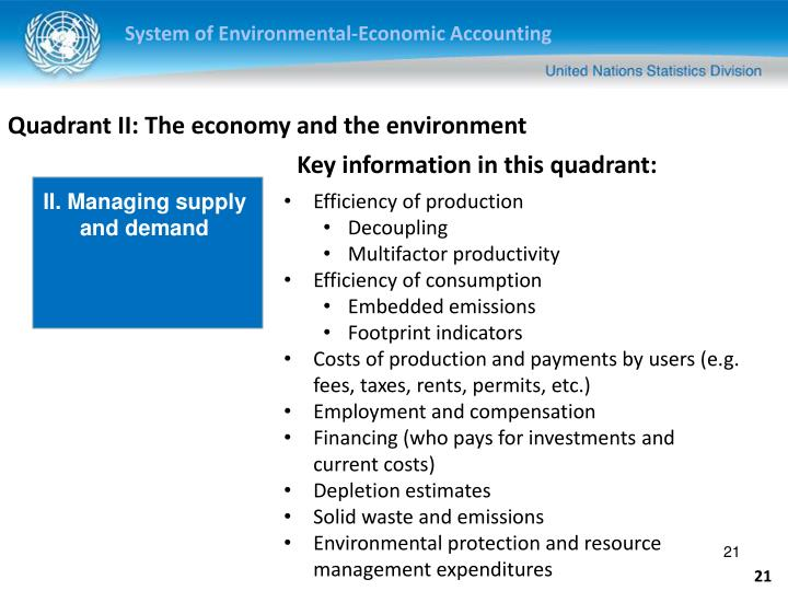 Quadrant II: The economy and the environment